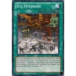 Xyz Override