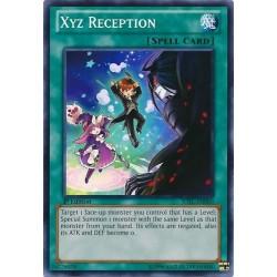 Xyz Reception