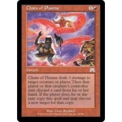 Chain Of Plasma
