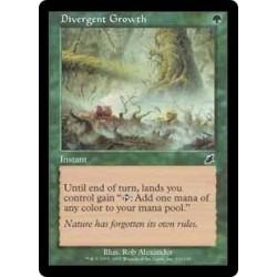 Divergent Growth